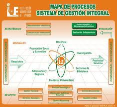 Institución Universitaria de Envigado